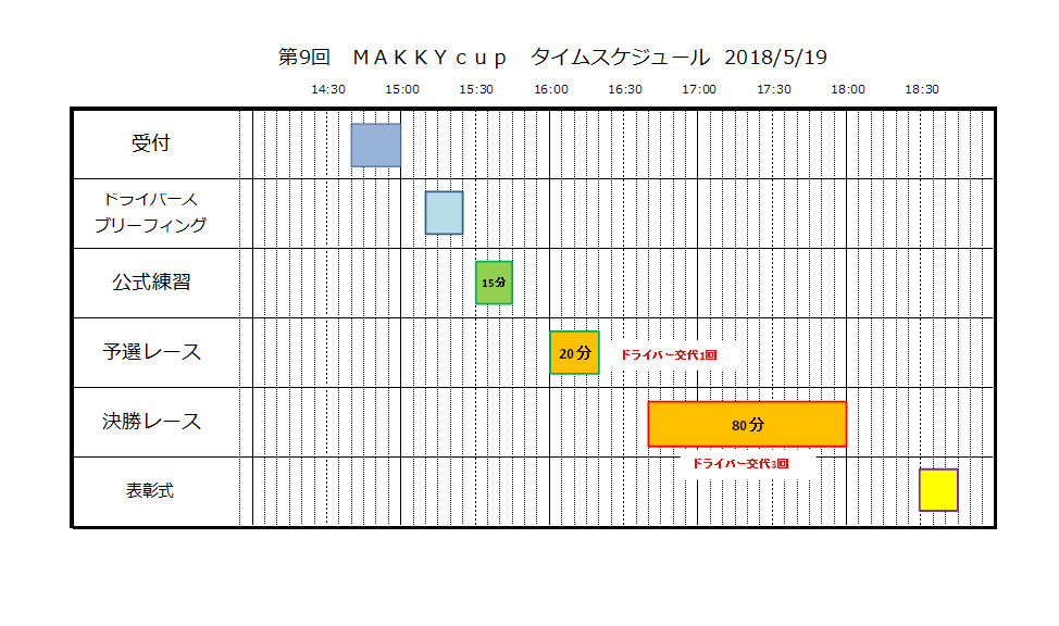 makkycup9time