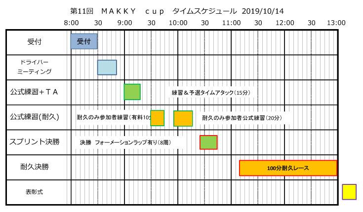makkycup11ts